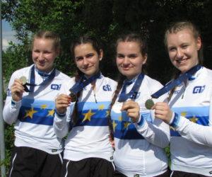 Junioren-Europameisterschaft 2018